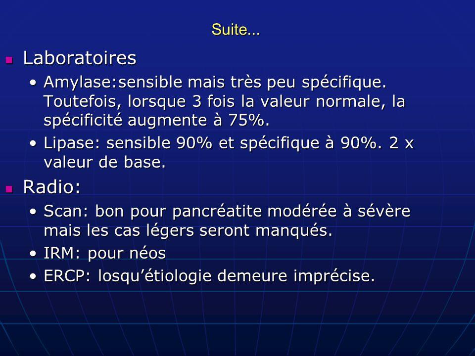 Suite... Laboratoires Laboratoires Amylase:sensible mais très peu spécifique. Toutefois, lorsque 3 fois la valeur normale, la spécificité augmente à 7