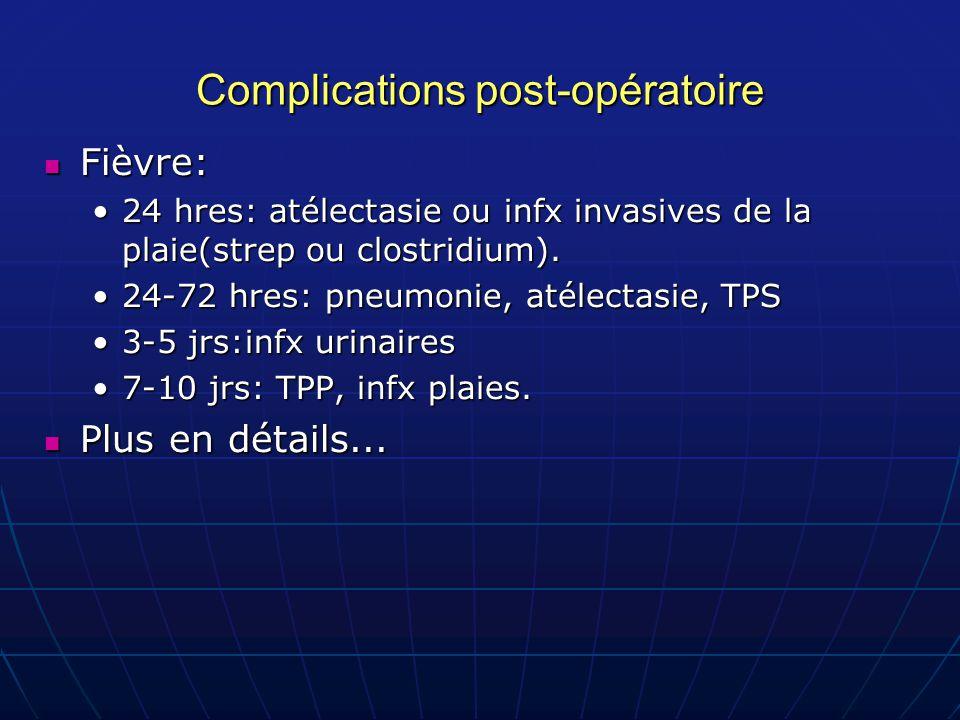 Complications post-opératoire Fièvre: Fièvre: 24 hres: atélectasie ou infx invasives de la plaie(strep ou clostridium).24 hres: atélectasie ou infx in