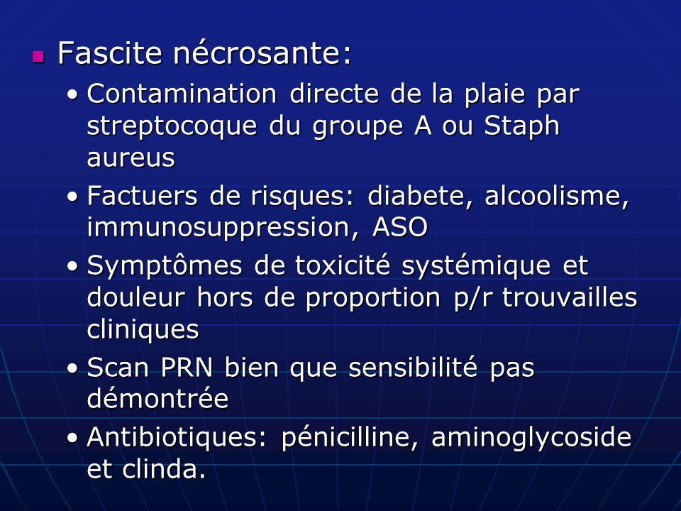 Fascite nécrosante: Fascite nécrosante: Contamination directe de la plaie par streptocoque du groupe A ou Staph aureusContamination directe de la plai