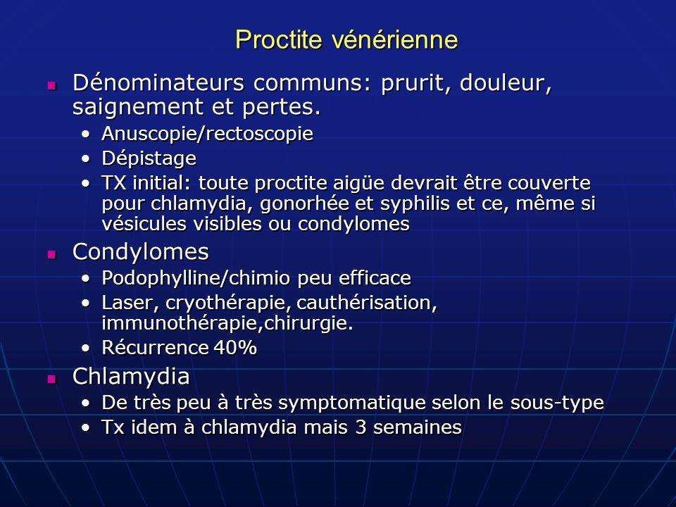 Proctite vénérienne Dénominateurs communs: prurit, douleur, saignement et pertes. Dénominateurs communs: prurit, douleur, saignement et pertes. Anusco