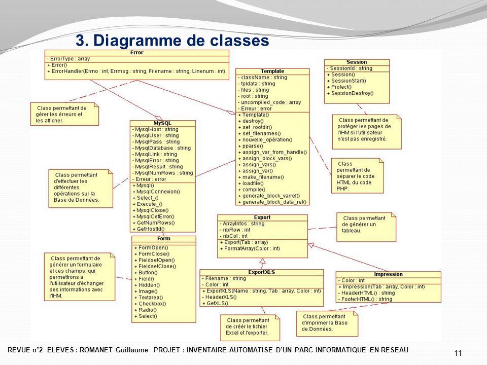 3. Diagramme de classes REVUE n°2 ELEVES : ROMANET Guillaume PROJET : INVENTAIRE AUTOMATISE D'UN PARC INFORMATIQUE EN RESEAU 11