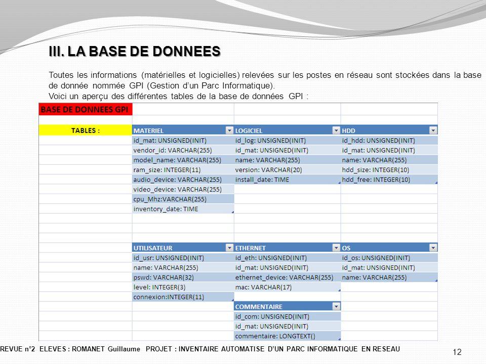 III. LA BASE DE DONNEES III. LA BASE DE DONNEES Toutes les informations (matérielles et logicielles) relevées sur les postes en réseau sont stockées d