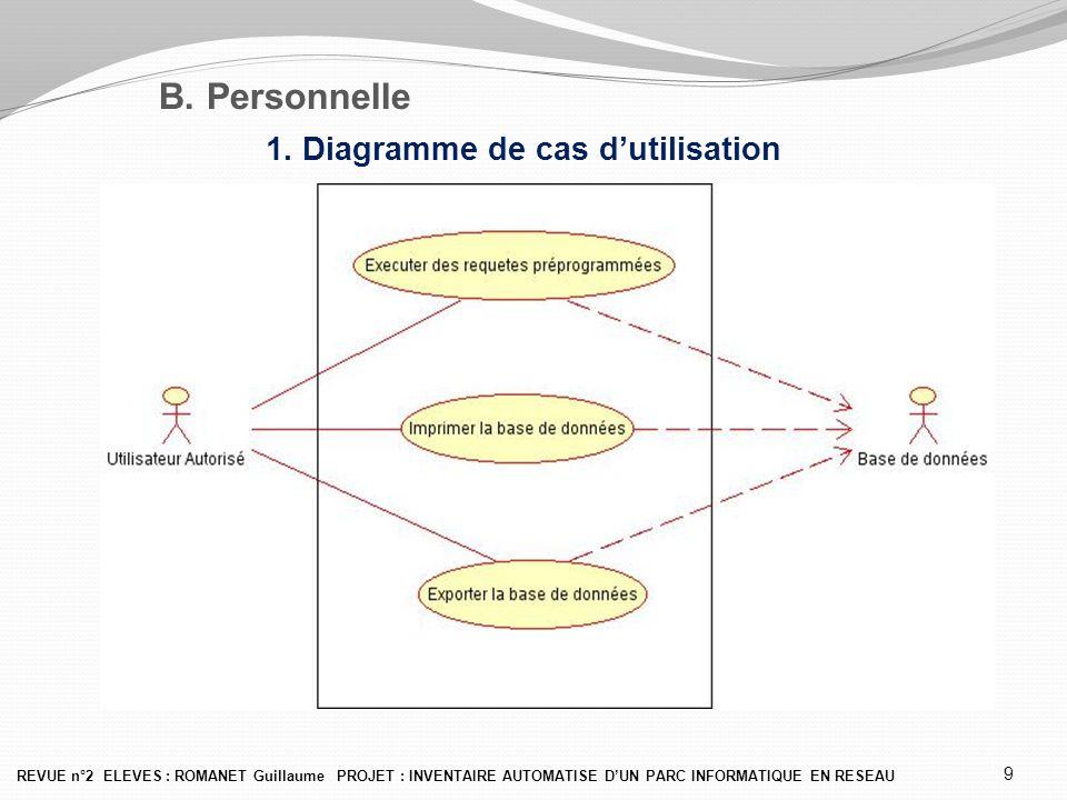 B. Personnelle 1. Diagramme de cas d'utilisation REVUE n°2 ELEVES : ROMANET Guillaume PROJET : INVENTAIRE AUTOMATISE D'UN PARC INFORMATIQUE EN RESEAU