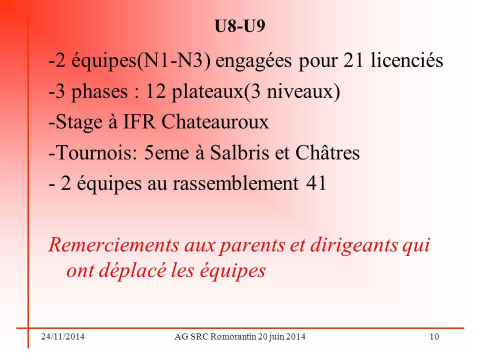 24/11/2014AG SRC Romorantin 20 juin 2014 U8-U9 -2 équipes(N1-N3) engagées pour 21 licenciés -3 phases : 12 plateaux(3 niveaux) -Stage à IFR Chateaurou
