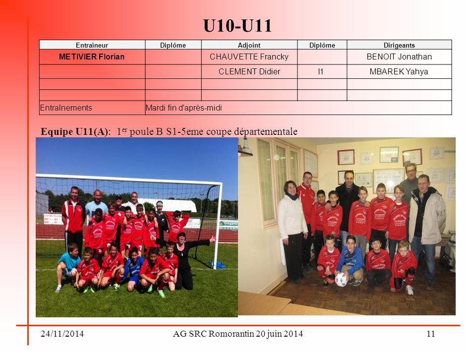 24/11/2014AG SRC Romorantin 20 juin 2014 U10-U11 Equipe U11(A): 1 er poule B S1-5eme coupe départementale 11 EntraîneurDiplômeAdjointDiplômeDirigeants