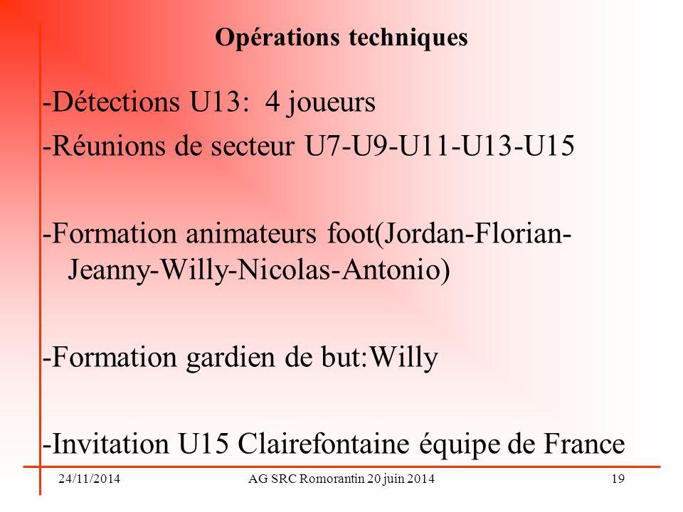 24/11/2014AG SRC Romorantin 20 juin 2014 Opérations techniques -Détections U13: 4 joueurs -Réunions de secteur U7-U9-U11-U13-U15 -Formation animateurs