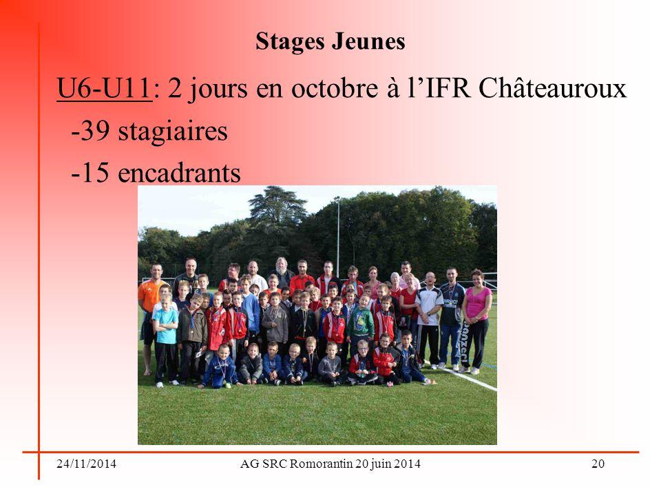 24/11/2014AG SRC Romorantin 20 juin 2014 Stages Jeunes U6-U11: 2 jours en octobre à l'IFR Châteauroux -39 stagiaires -15 encadrants 20