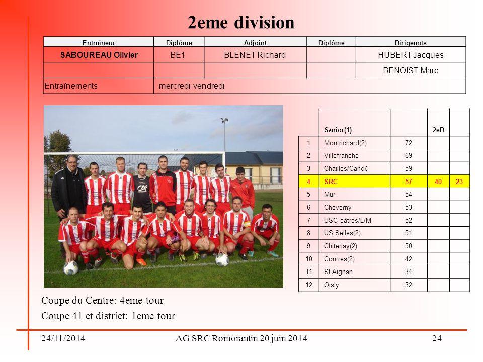 24/11/2014AG SRC Romorantin 20 juin 2014 2eme division Coupe du Centre: 4eme tour Coupe 41 et district: 1eme tour 24 EntraîneurDiplômeAdjointDiplômeDi