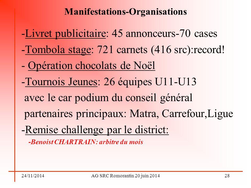 24/11/2014AG SRC Romorantin 20 juin 2014 Manifestations-Organisations -Livret publicitaire: 45 annonceurs-70 cases -Tombola stage: 721 carnets (416 sr