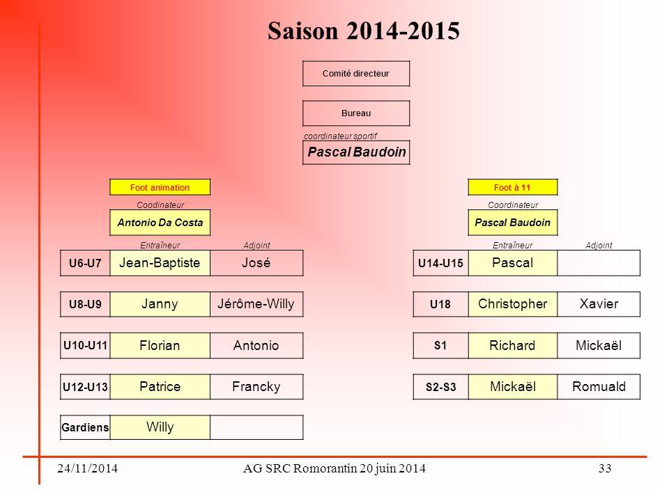 24/11/2014AG SRC Romorantin 20 juin 2014 Saison 2014-2015 33 Comité directeur Bureau coordinateur sportif Pascal Baudoin Foot animationFoot à 11 Coodi