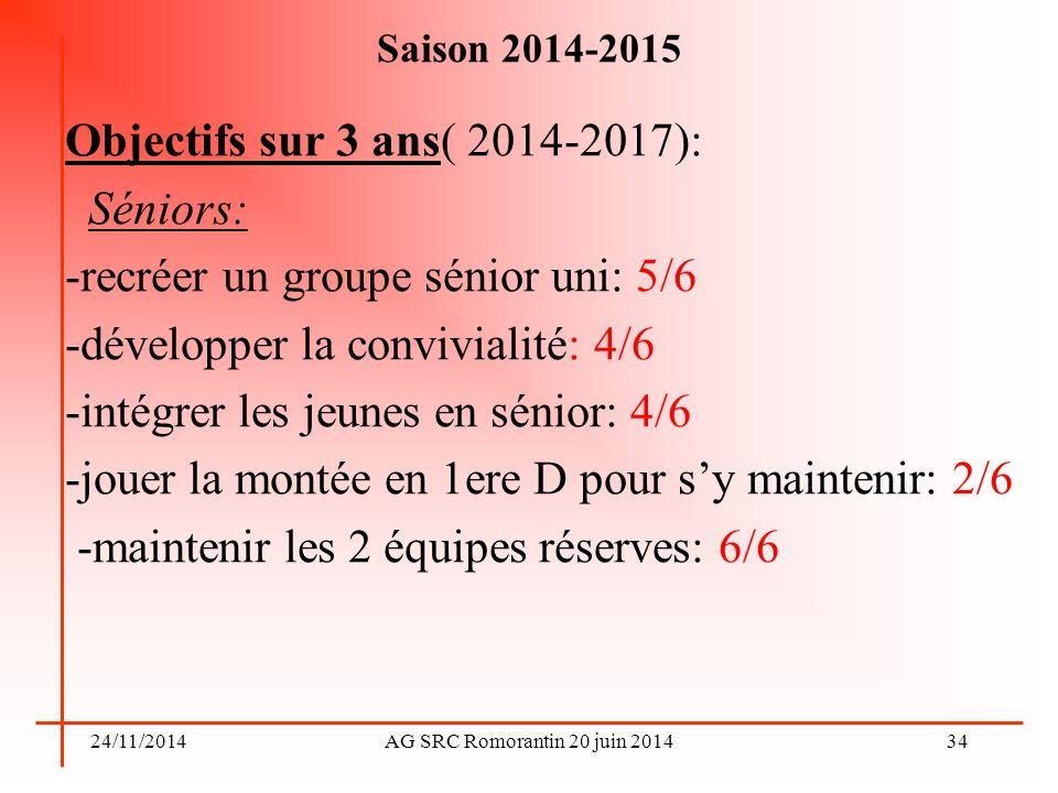 24/11/2014AG SRC Romorantin 20 juin 2014 Saison 2014-2015 Objectifs sur 3 ans( 2014-2017): Séniors: -recréer un groupe sénior uni: 5/6 -développer la