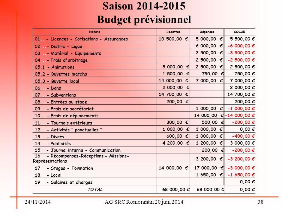 24/11/2014AG SRC Romorantin 20 juin 2014 Saison 2014-2015 Budget prévisionnel 38 NatureRecettesDépensesSOLDE 01.. - Licences - Cotisations - Assurance