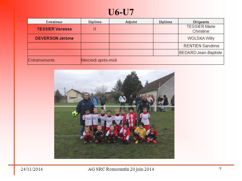 24/11/2014AG SRC Romorantin 20 juin 2014 Saison 2014-2015 Budget prévisionnel 38 NatureRecettesDépensesSOLDE 01..