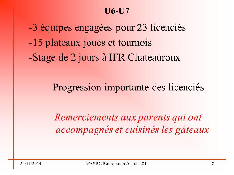 24/11/2014AG SRC Romorantin 20 juin 2014 Saison 2014-2015 Tarifs des licences inchangés -U6 à U13 : 45€ -U14-U15 : 50€ -U16-U17-U18 : 50€ -U19-sénior : 70€ -Cotisation membre: 45€ 39