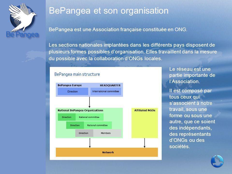 BePangea et son organisation BePangea est une Association française constituée en ONG. Les sections nationales implantées dans les différents pays dis