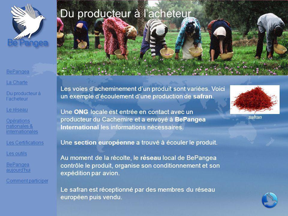 Du producteur à l'acheteur Les voies d'acheminement d'un produit sont variées.