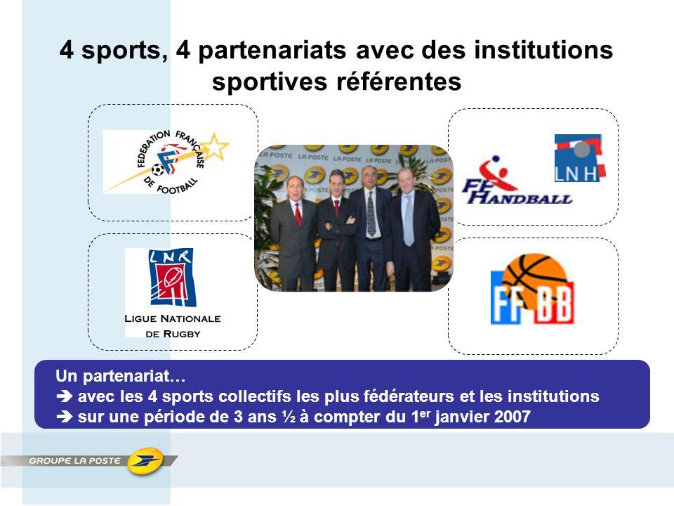 Un partenariat…  avec les 4 sports collectifs les plus fédérateurs et les institutions  sur une période de 3 ans ½ à compter du 1 er janvier 2007 4 sports, 4 partenariats avec des institutions sportives référentes