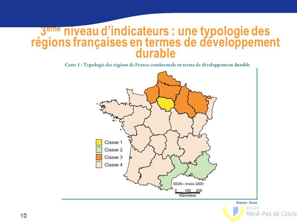 10 3 ème niveau d'indicateurs : une typologie des régions françaises en termes de développement durable