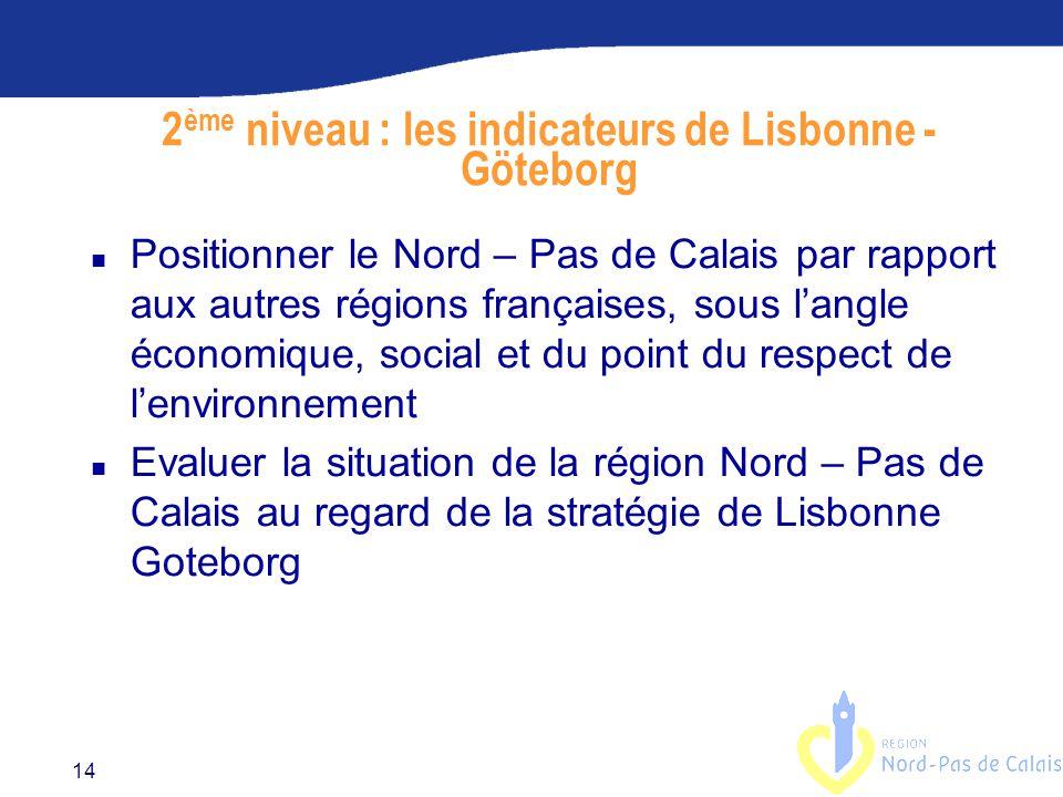 14 2 ème niveau : les indicateurs de Lisbonne - Göteborg n Positionner le Nord – Pas de Calais par rapport aux autres régions françaises, sous l'angle économique, social et du point du respect de l'environnement n Evaluer la situation de la région Nord – Pas de Calais au regard de la stratégie de Lisbonne Goteborg