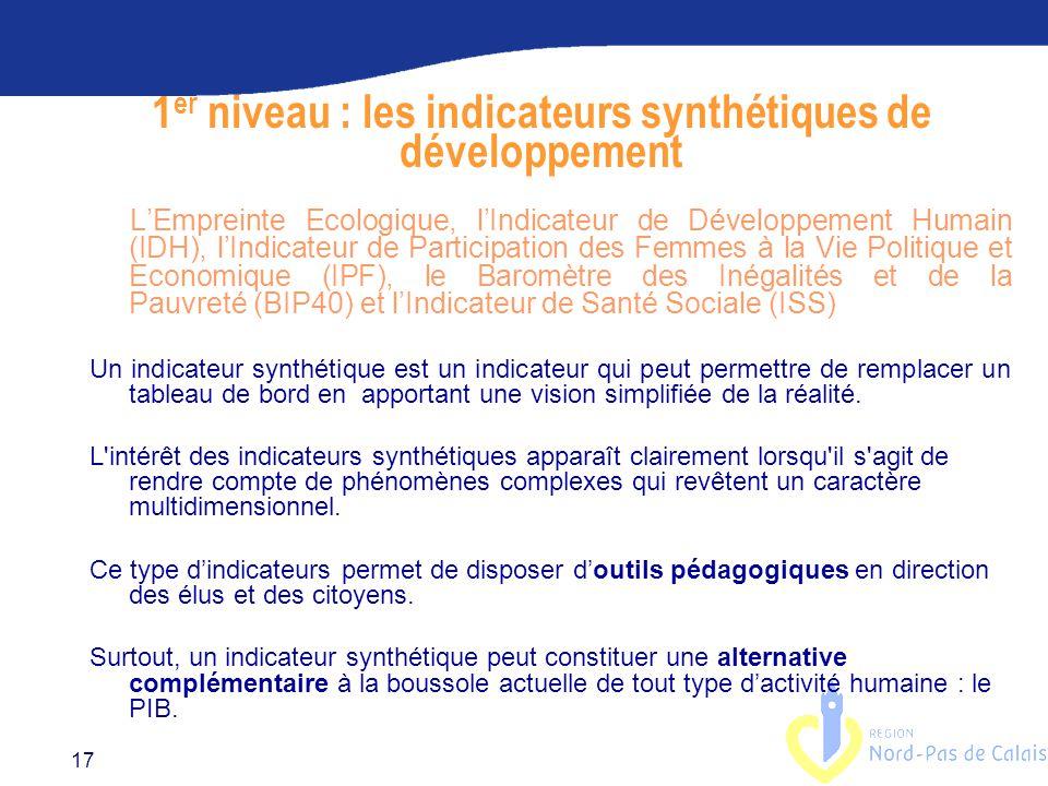 17 1 er niveau : les indicateurs synthétiques de développement L'Empreinte Ecologique, l'Indicateur de Développement Humain (IDH), l'Indicateur de Participation des Femmes à la Vie Politique et Economique (IPF), le Baromètre des Inégalités et de la Pauvreté (BIP40) et l'Indicateur de Santé Sociale (ISS) Un indicateur synthétique est un indicateur qui peut permettre de remplacer un tableau de bord en apportant une vision simplifiée de la réalité.