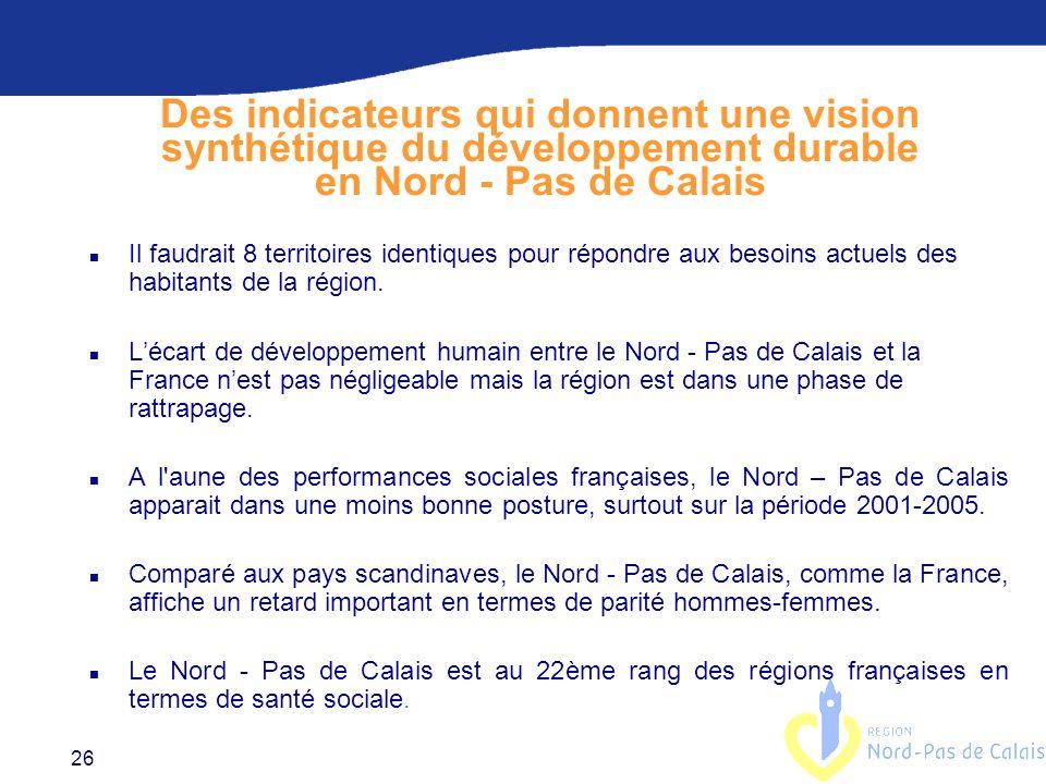 26 Des indicateurs qui donnent une vision synthétique du développement durable en Nord - Pas de Calais n Il faudrait 8 territoires identiques pour répondre aux besoins actuels des habitants de la région.