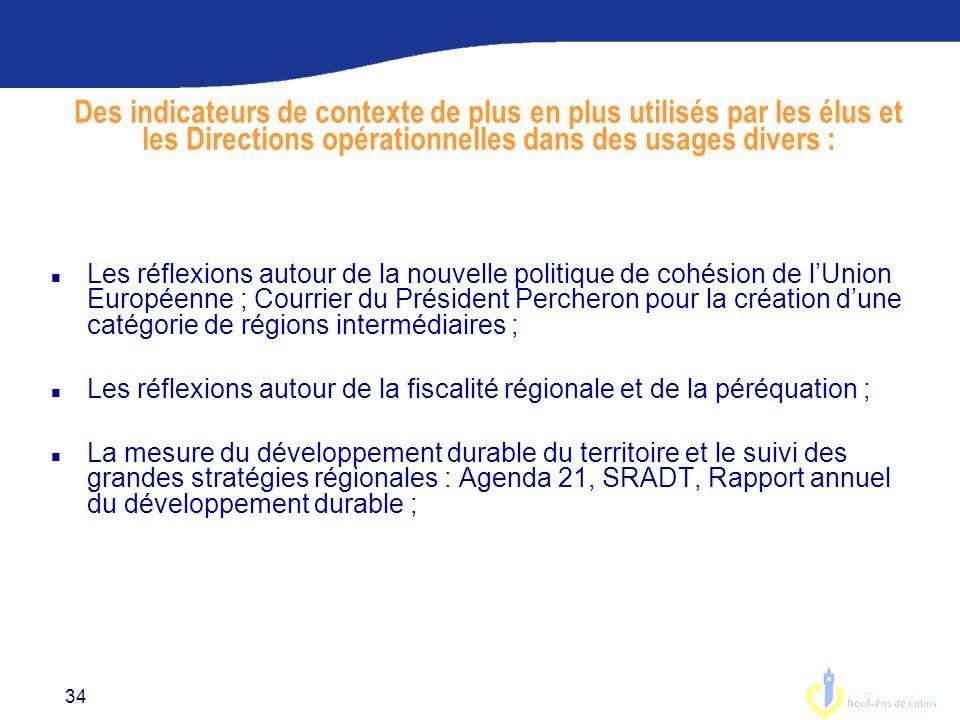34 Des indicateurs de contexte de plus en plus utilisés par les élus et les Directions opérationnelles dans des usages divers : n Les réflexions autour de la nouvelle politique de cohésion de l'Union Européenne ; Courrier du Président Percheron pour la création d'une catégorie de régions intermédiaires ; n Les réflexions autour de la fiscalité régionale et de la péréquation ; n La mesure du développement durable du territoire et le suivi des grandes stratégies régionales : Agenda 21, SRADT, Rapport annuel du développement durable ;