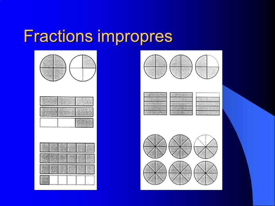 Fractions impropres