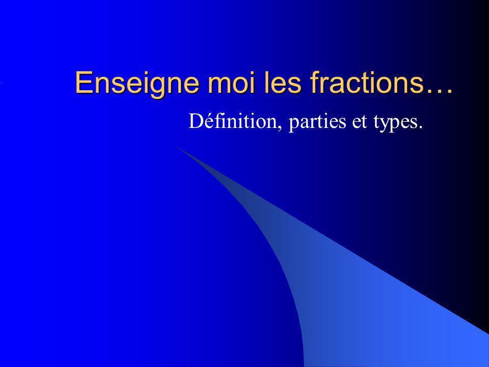 Enseigne moi les fractions… Définition, parties et types.