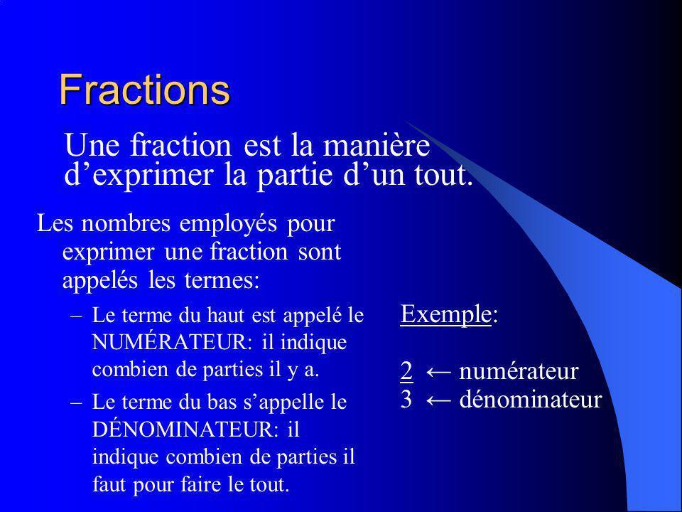 Fractions Les nombres employés pour exprimer une fraction sont appelés les termes: –Le terme du haut est appelé le NUMÉRATEUR: il indique combien de parties il y a.