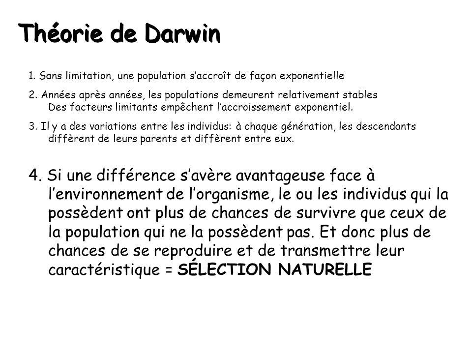 Théorie de Darwin 1.Sans limitation, une population s'accroît de façon exponentielle 2.