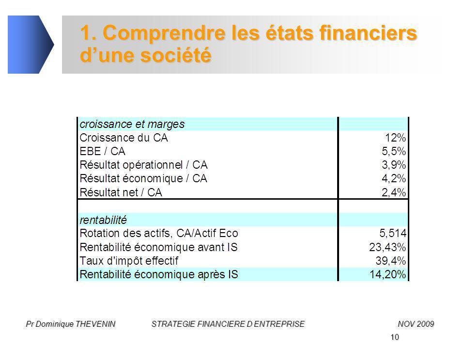 10 Pr Dominique THEVENIN STRATEGIE FINANCIERE D ENTREPRISENOV 2009 1. Comprendre les états financiers d'une société