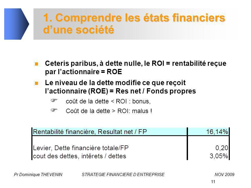 11 Pr Dominique THEVENIN STRATEGIE FINANCIERE D ENTREPRISENOV 2009 1. Comprendre les états financiers d'une société Ceteris paribus, à dette nulle, le