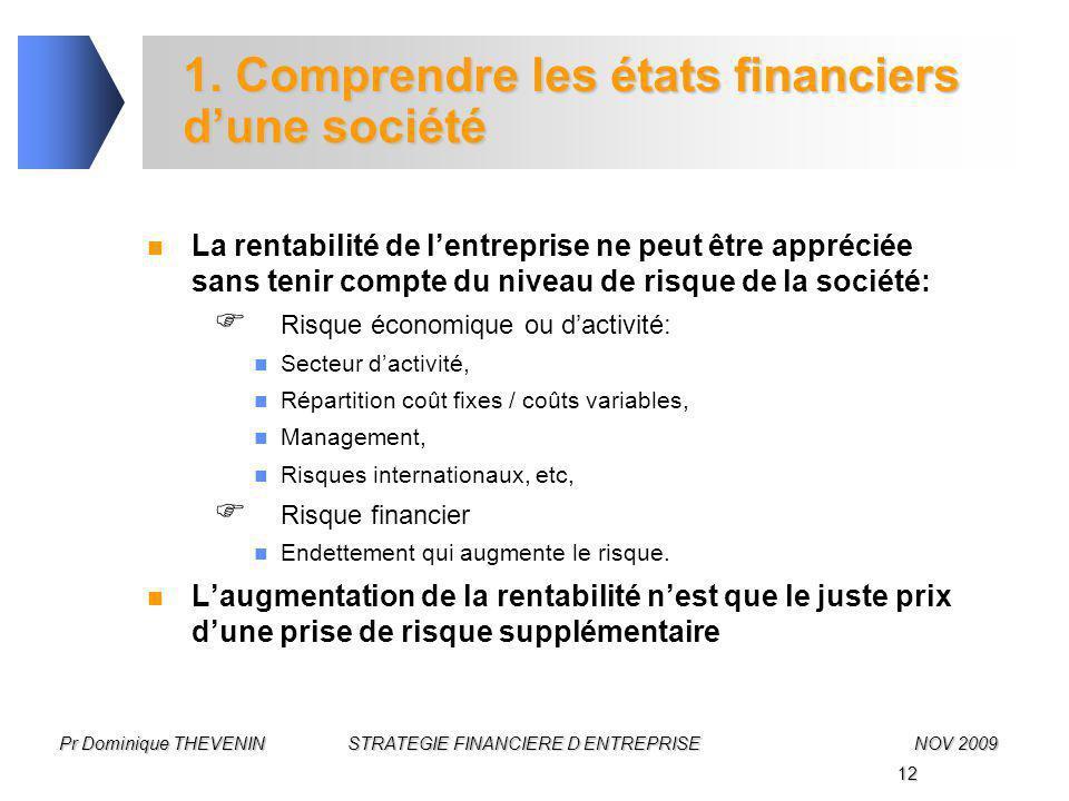 12 Pr Dominique THEVENIN STRATEGIE FINANCIERE D ENTREPRISENOV 2009 1. Comprendre les états financiers d'une société La rentabilité de l'entreprise ne