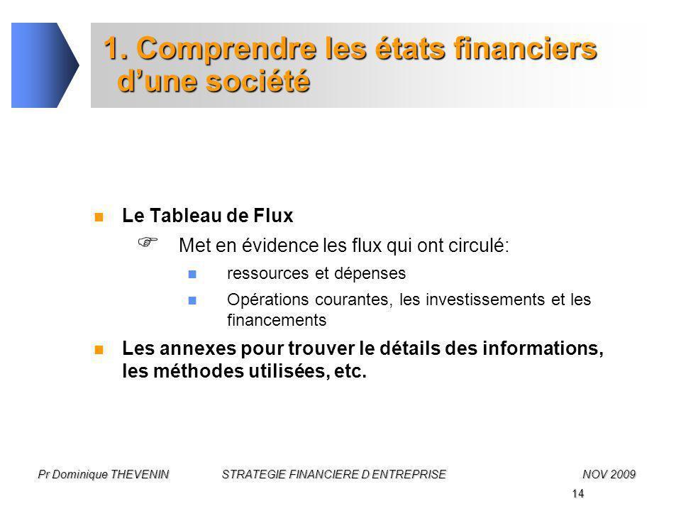 14 Pr Dominique THEVENIN STRATEGIE FINANCIERE D ENTREPRISENOV 2009 1. Comprendre les états financiers d'une société Le Tableau de Flux  Met en éviden