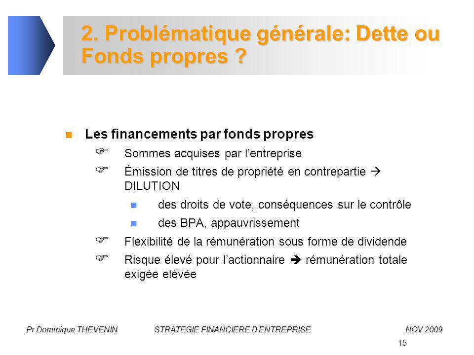 15 Pr Dominique THEVENIN STRATEGIE FINANCIERE D ENTREPRISENOV 2009 2. Problématique générale: Dette ou Fonds propres ? Les financements par fonds prop