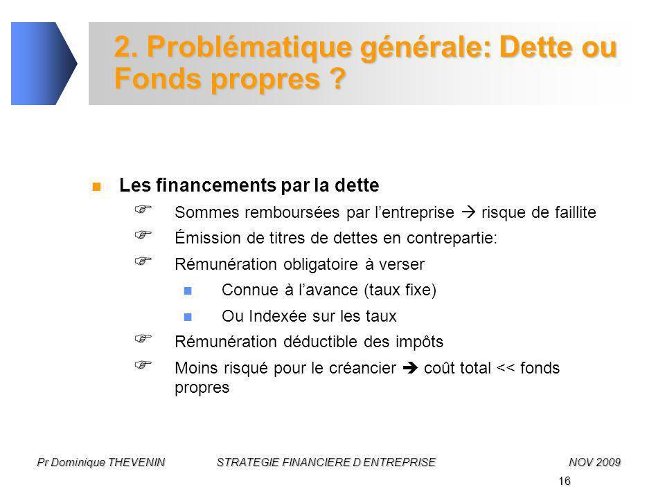 16 Pr Dominique THEVENIN STRATEGIE FINANCIERE D ENTREPRISENOV 2009 2. Problématique générale: Dette ou Fonds propres ? Les financements par la dette 