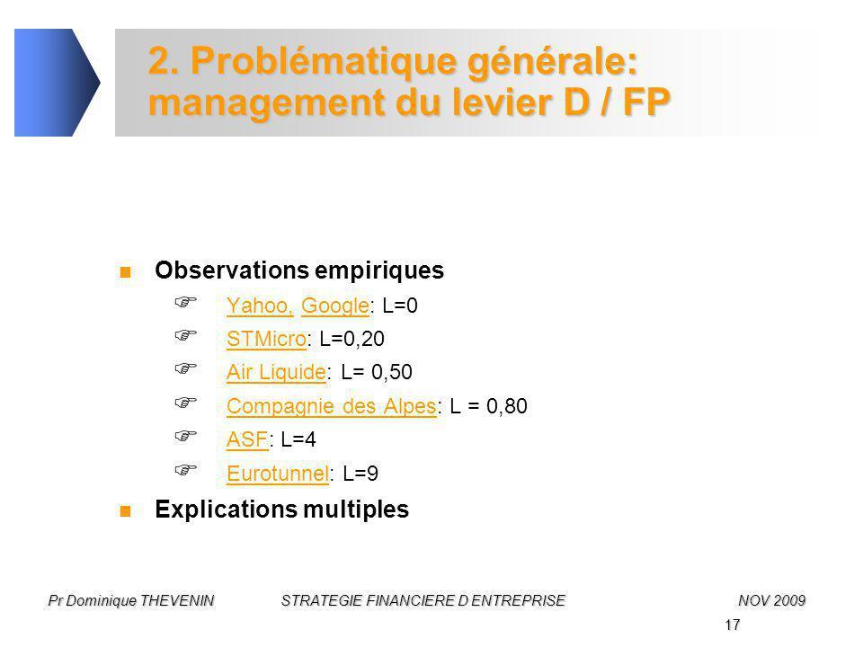 17 Pr Dominique THEVENIN STRATEGIE FINANCIERE D ENTREPRISENOV 2009 2. Problématique générale: management du levier D / FP Observations empiriques  Ya