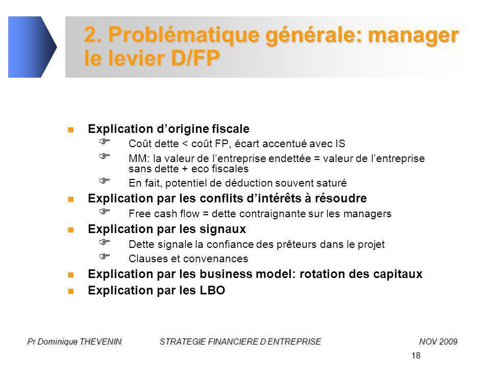 18 Pr Dominique THEVENIN STRATEGIE FINANCIERE D ENTREPRISENOV 2009 2. Problématique générale: manager le levier D/FP Explication d'origine fiscale  C