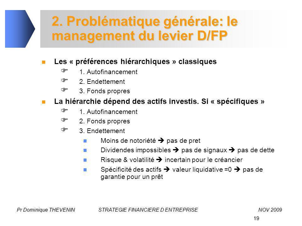 19 Pr Dominique THEVENIN STRATEGIE FINANCIERE D ENTREPRISENOV 2009 2. Problématique générale: le management du levier D/FP Les « préférences hiérarchi