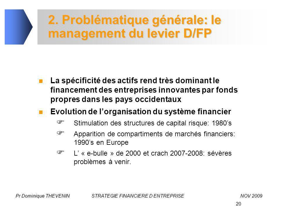 20 Pr Dominique THEVENIN STRATEGIE FINANCIERE D ENTREPRISENOV 2009 2. Problématique générale: le management du levier D/FP La spécificité des actifs r
