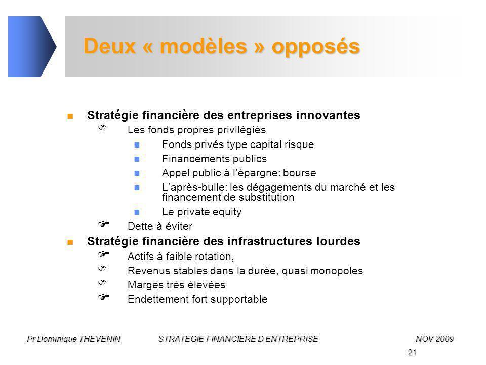 21 Pr Dominique THEVENIN STRATEGIE FINANCIERE D ENTREPRISENOV 2009 Stratégie financière des entreprises innovantes  Les fonds propres privilégiés Fon