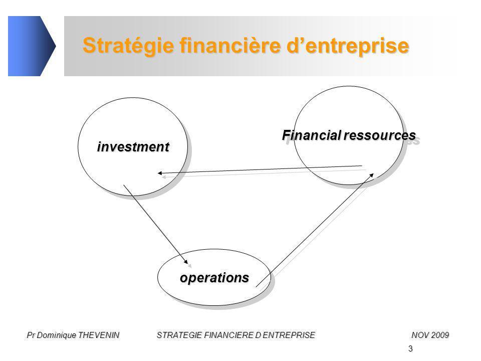 3 Pr Dominique THEVENIN STRATEGIE FINANCIERE D ENTREPRISENOV 2009 Stratégie financière d'entreprise Financial ressources operationsoperations investme