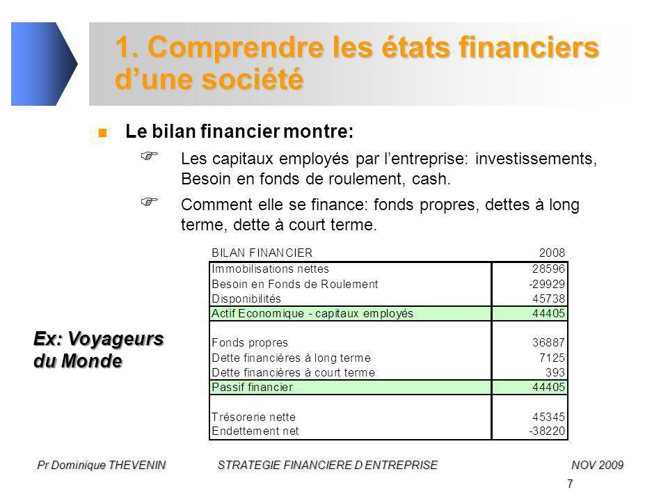 7 Pr Dominique THEVENIN STRATEGIE FINANCIERE D ENTREPRISENOV 2009 1. Comprendre les états financiers d'une société Le bilan financier montre:  Les ca