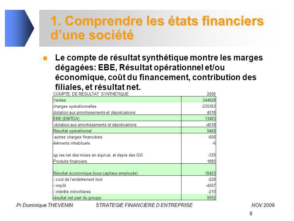 8 Pr Dominique THEVENIN STRATEGIE FINANCIERE D ENTREPRISENOV 2009 1. Comprendre les états financiers d'une société Le compte de résultat synthétique m