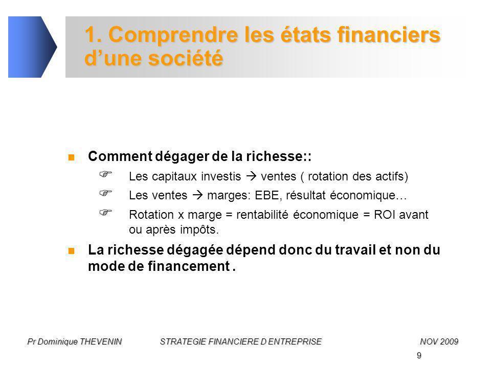 9 Pr Dominique THEVENIN STRATEGIE FINANCIERE D ENTREPRISENOV 2009 1. Comprendre les états financiers d'une société Comment dégager de la richesse:: 