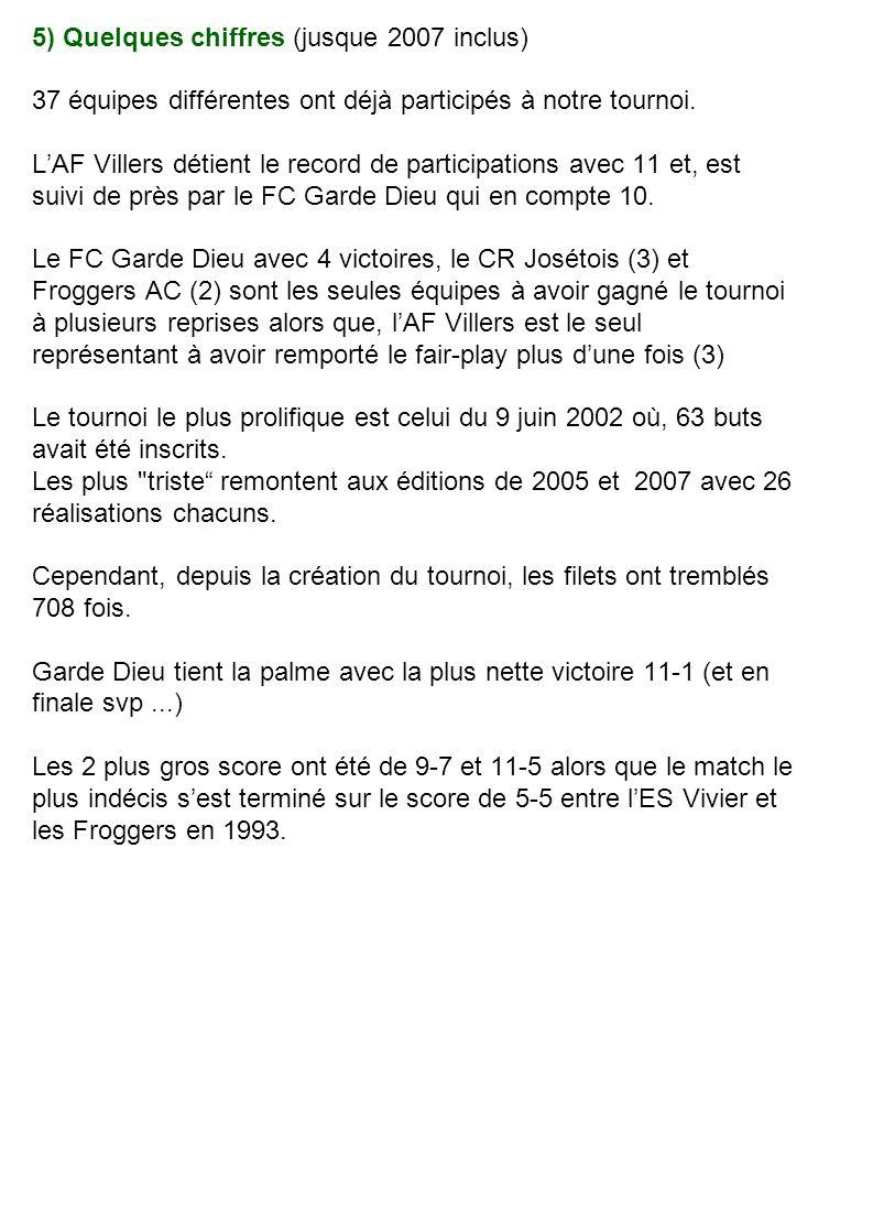 5) Quelques chiffres (jusque 2007 inclus) 37 équipes différentes ont déjà participés à notre tournoi.
