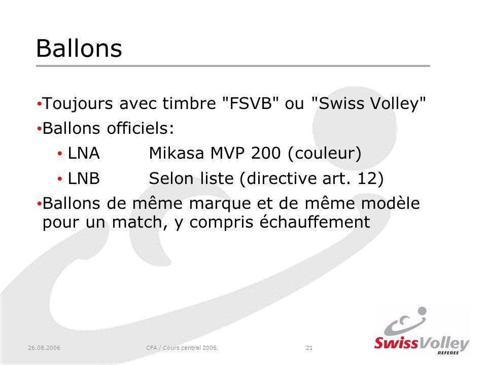 26.08.2006CFA / Cours central 200621 Ballons Toujours avec timbre FSVB ou Swiss Volley Ballons officiels: LNAMikasa MVP 200 (couleur) LNBSelon liste (directive art.