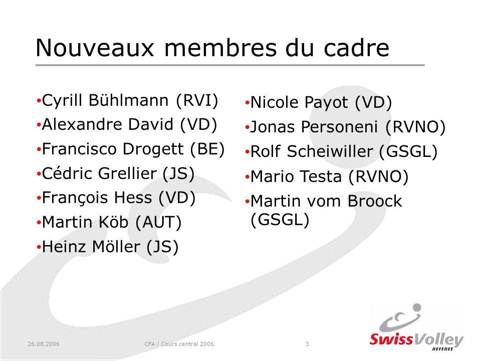 26.08.2006CFA / Cours central 20063 Nouveaux membres du cadre Cyrill Bühlmann (RVI) Alexandre David (VD) Francisco Drogett (BE) Cédric Grellier (JS) F