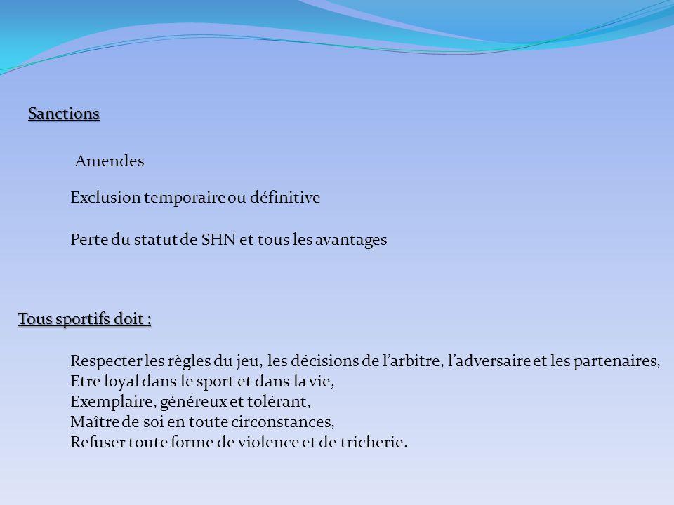 Sanctions Amendes Exclusion temporaire ou définitive Perte du statut de SHN et tous les avantages Tous sportifs doit : Respecter les règles du jeu, le