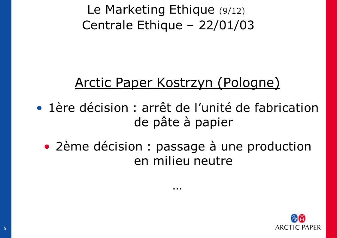 9 Le Marketing Ethique (9/12) Centrale Ethique – 22/01/03 Arctic Paper Kostrzyn (Pologne) 1ère décision : arrêt de l'unité de fabrication de pâte à papier 2ème décision : passage à une production en milieu neutre …
